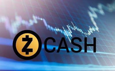 Zcash Price Prediction for 2019