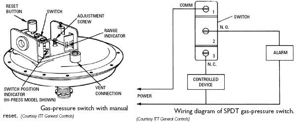 Pressure Switch Adjustment Diagram - Everything About Wiring Diagram on pressure switch installation, pressure switch schematic diagram, pressure switch spec sheet, square d pressure switch diagram, pressure release switch, pressure switch lighting, well pressure switch diagram, pressure switch regulator, pressure switch starter, pressure switch parts diagram, pressure switch plug, compressor pressure switch diagram, water pressure switch diagram, pressure vacuum breaker diagram, pressure control switch, pressure switch circuit diagram, pressure switch water pump, pressure tank installation diagram, pressure switch open with inducer on, pressure switch cover,
