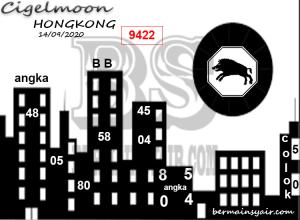 Kode syair Hongkong Senin 14 September 2020 165