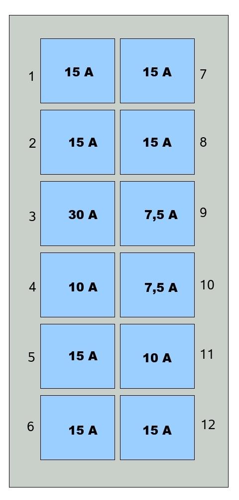 bahasan mobil taft: diagram sekring kelistrikan daihatsu taft