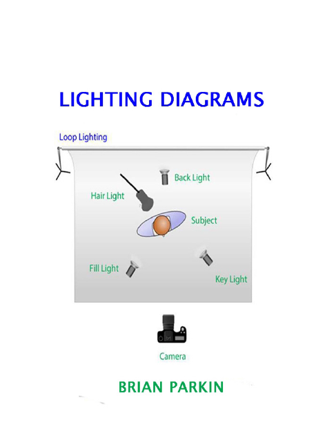 lighting diagrams, brian parkin, photography, camera, studio photography, book