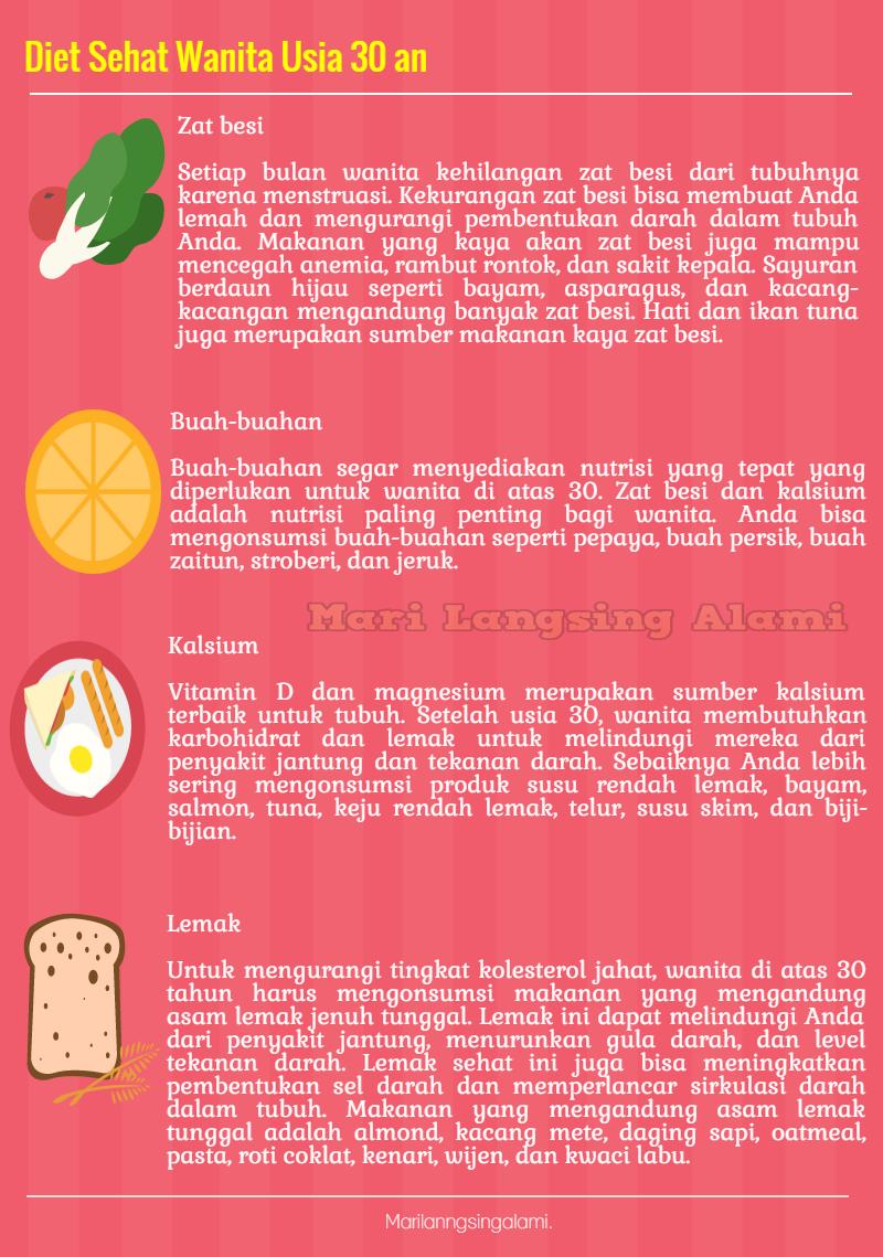 Cara Diet Sehat Bagi Wanita Usia 40 Tahun