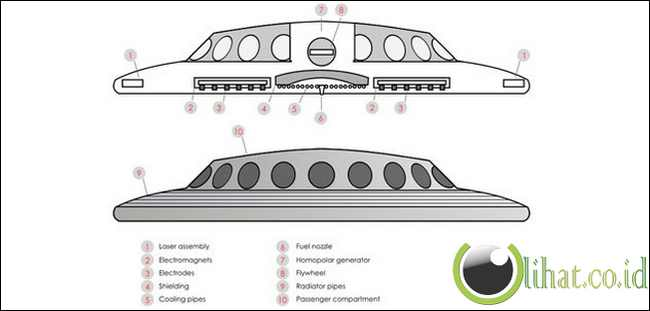 The British Rail Flying Saucer (1970)
