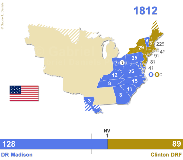 United States of America presidential election of 1812
