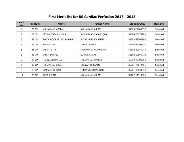 nums merit list 2017-2018 cardiac perfusion