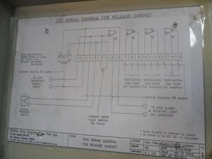 Wiring Schema CO2 Alarm System