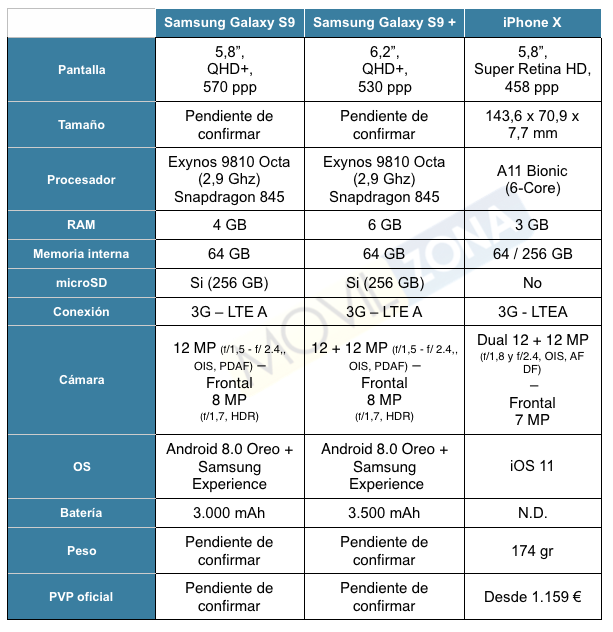 caracteristicas-samsung-s9