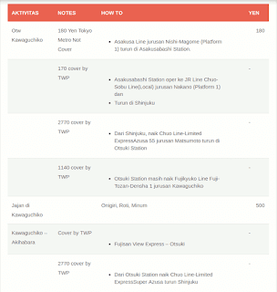 Contoh Template Tabel Itinerary