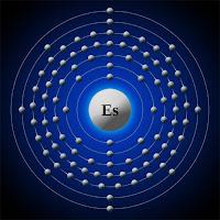 Einsteinyum (aynştaynyum) atomu ve elektronları
