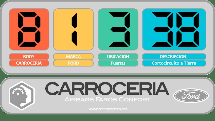 CODIGOS DE FALLA: Ford (B1300-B13FF) Carrocería | OBD2 | DTC