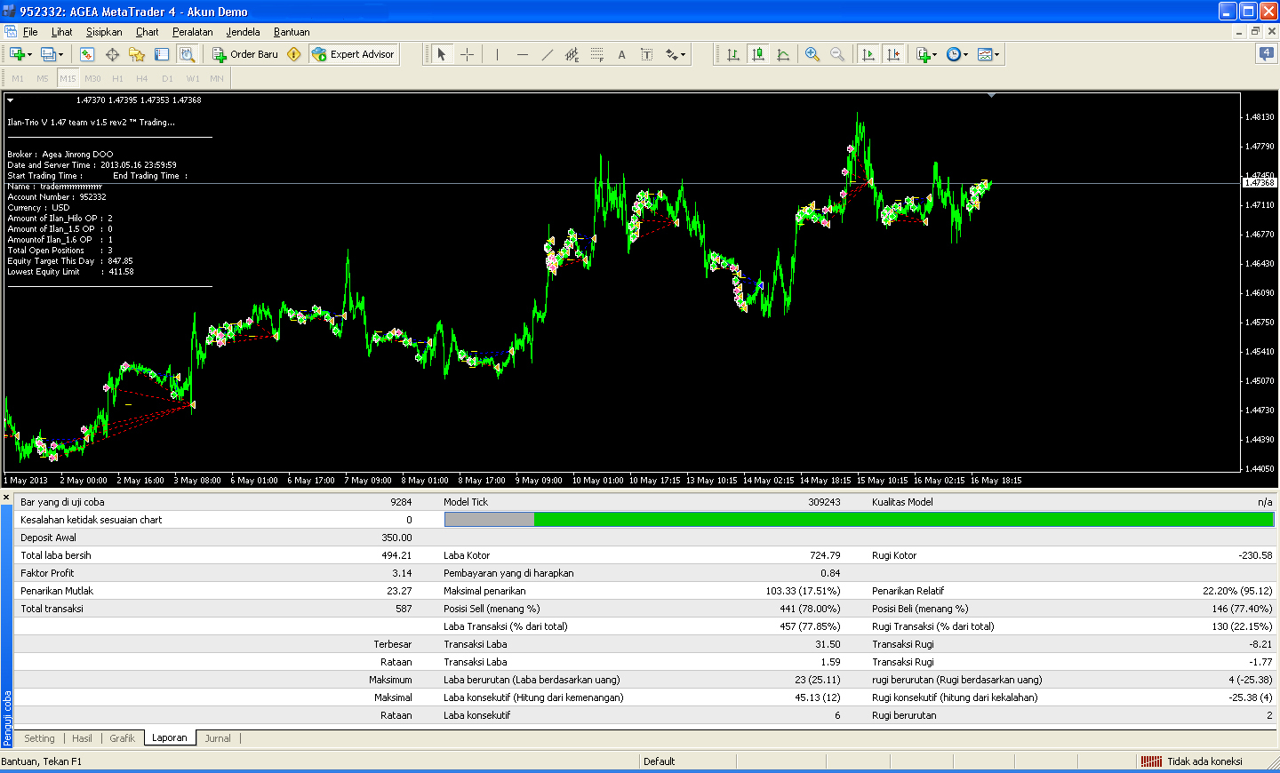 Agea forex review - Reviews about AGEA - tradersunion com