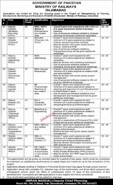 ministry-of-railway-islamabad-jobs-2020