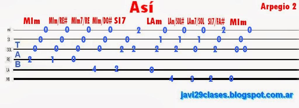 Tablatura de así (sandro) para guitarra arpegio