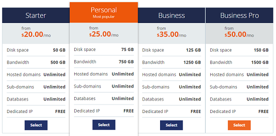 reseller hosting, host1plus hosting, sell hosting