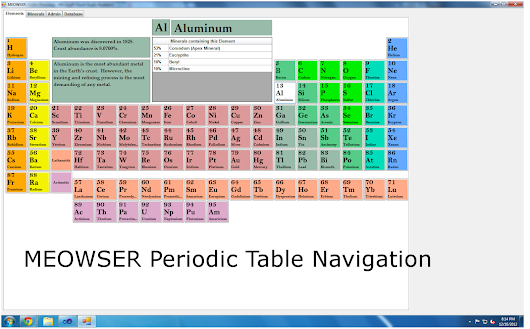 APEX Minerals in the Periodic Table of Elements