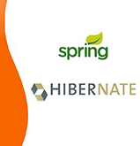Spring with Hibernate simple example using Injection
