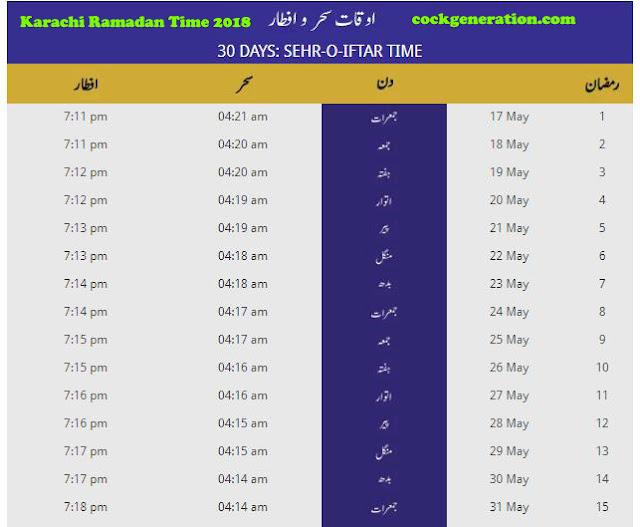 Karachi Ramadan Time 2018