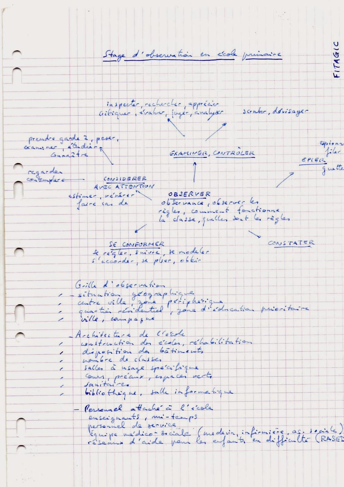 Exemple Rapport De Stage Ecole Maternelle