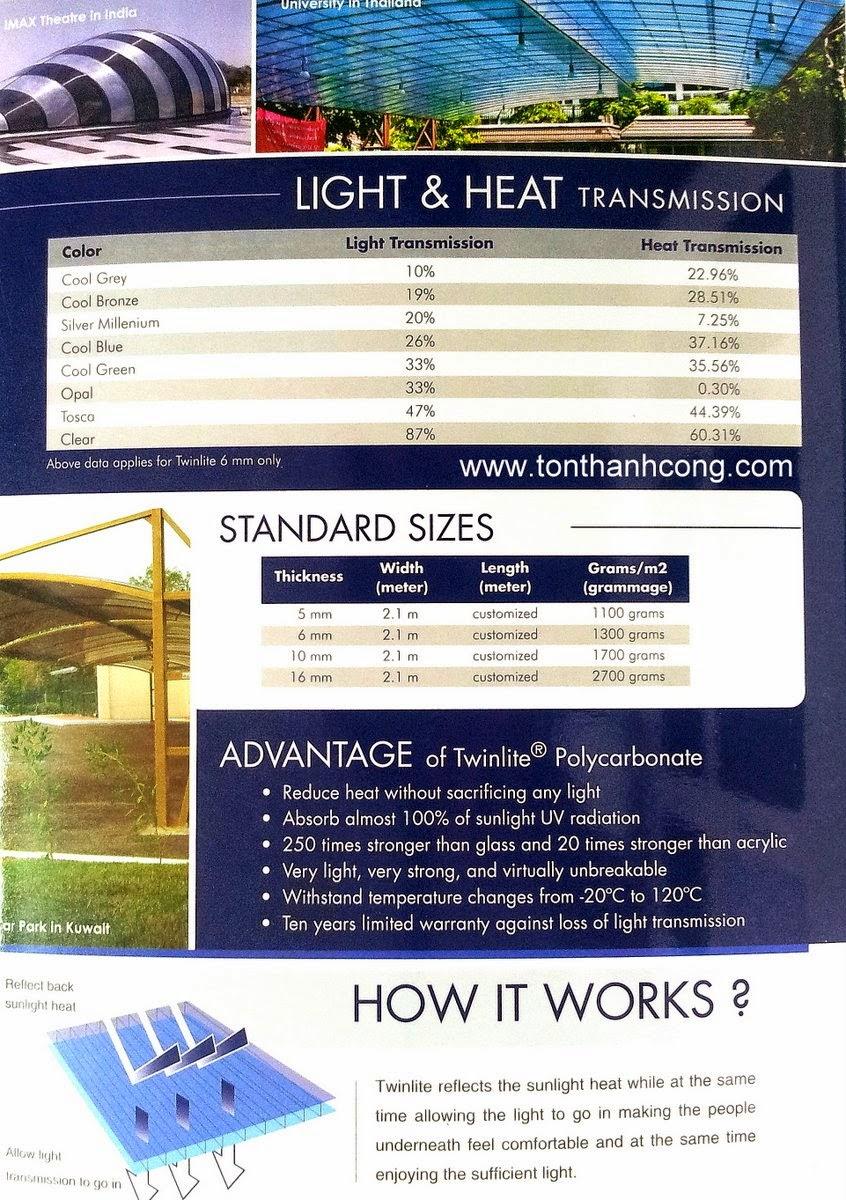 Thông số kỹ thuật tấm lợp lấy sáng Polycarbonate rỗng ruột TWINLITE Việt Nam