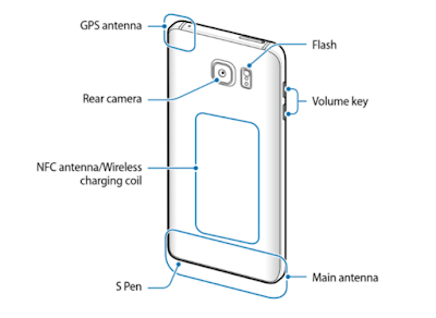 Samsung Galaxy Note 5 Rear Panel Detail