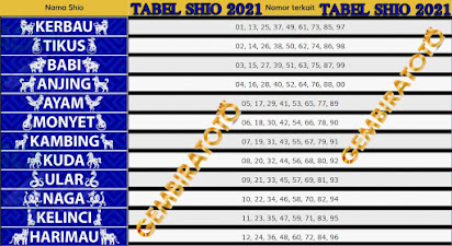 TABLE SHIO 2021