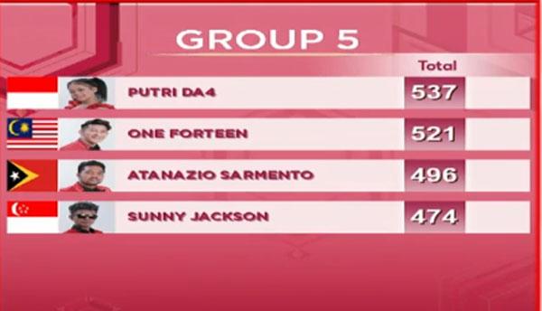 hasil DA Asia 3 Top 20 Grup 5 Tadi Malam 22 November 2017