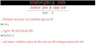 सामान्य ज्ञान के 1000 प्रश्न_भाग - 3