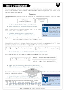 ESL lesson on the formation and use of the third conditional with examples and ready-to-print worksheets.