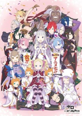 rezero animesannins