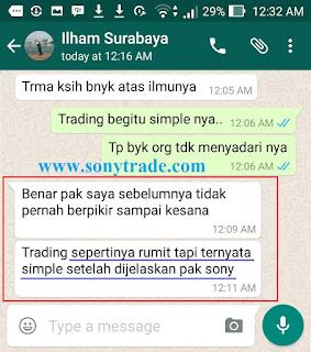 belajar trading investasi saham forex reksa dana pasar modal sonytrade