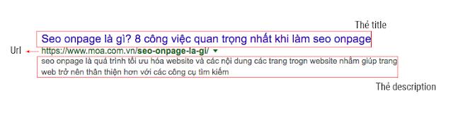 Seo Onpage Là Gì