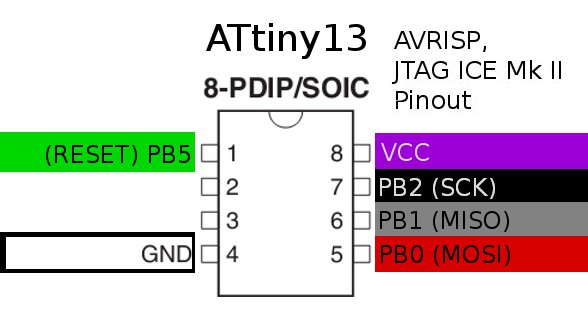 Bot Thoughts: Atmel AVR ISP pinout (AVRISP, JTAG ICE MkII)