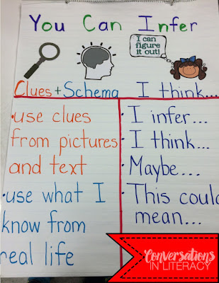 Using an inference anchor chart to teach inferring