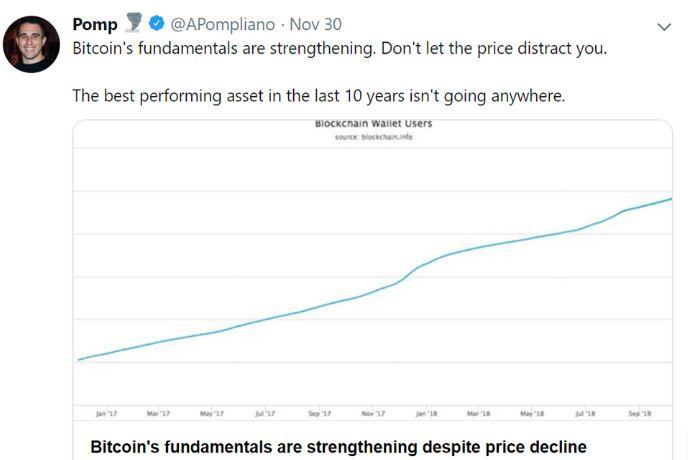 توقعات سعر البيتكوين 2019 من طرف أشهر المحللين لأسعار العملات الرقمية