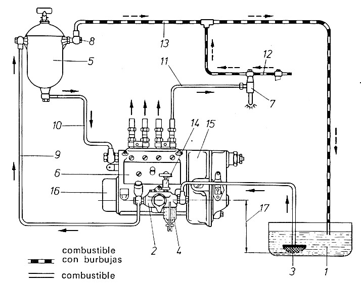john deere diagrama de cableado de la bomba