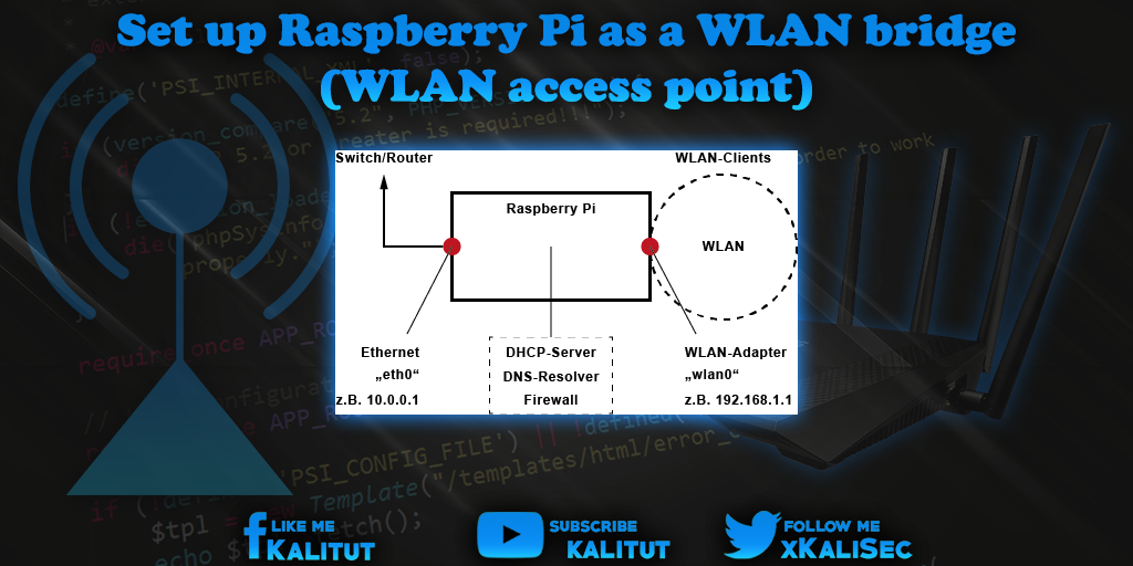 Raspberry Pi as a WLAN router