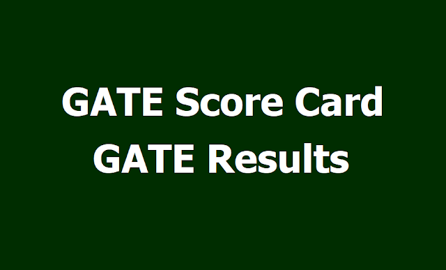 GATE Score Card, GATE Results