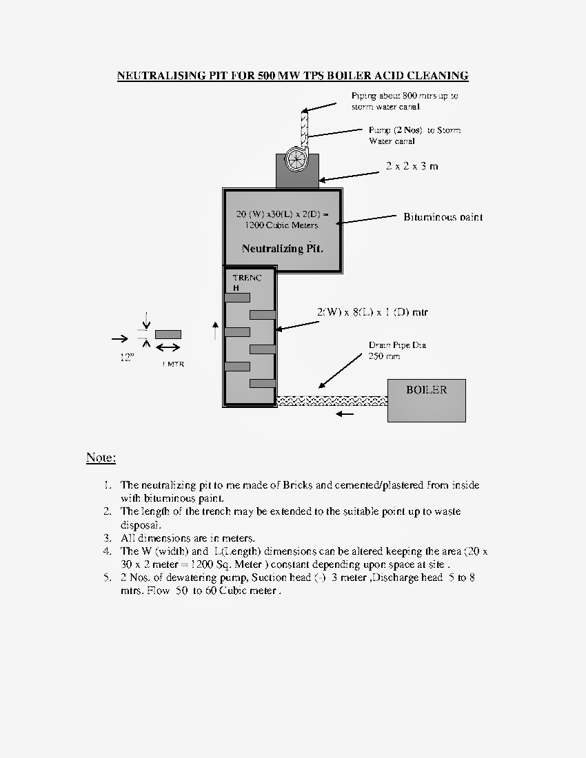 ABC OF THERMAL POWER PLANT: January 2014 Abc For Oil Burner Wiring Diagram on