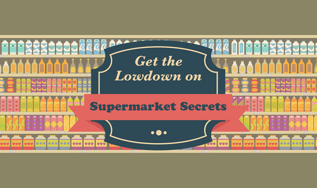 Get the Lowdown on Supermarket Secrets