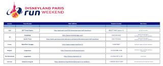 Disneyland Paris Magic Run agences voyage