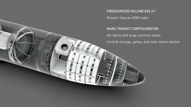 SpaceX BFR spaceship crew section