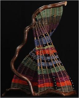 Sepet Sanatı - Sepette Moda