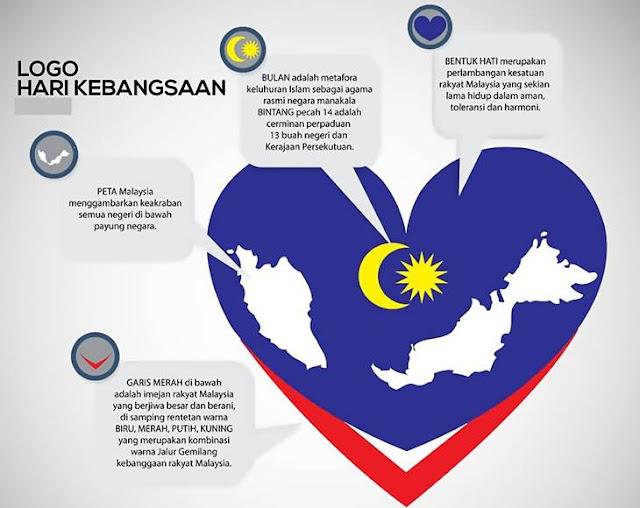 Logo Dan Tema Hari Kebangsaan 2016 , Logo Hari Merdeka 2016 , Tema Hari Merdeka 2016 , Merdeka 2016 , Tema Hari Kebangsaan 2016 , Tema Hari Kemerdekaan 2016 , Sehati Sejiwa Tema Hari Kemerdekaan 2016