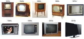 Perkembangan Alat Komunikasi Televisi