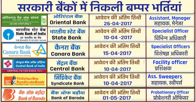 Banking Government Jobs - 6,735 + Vacancies
