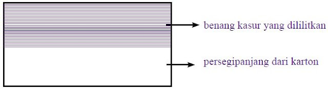 Percobaan asal-usul luas permukaan bola