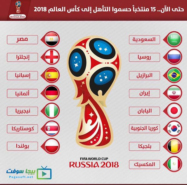 المنتخبات المتاهلة لكاس العالم 2018