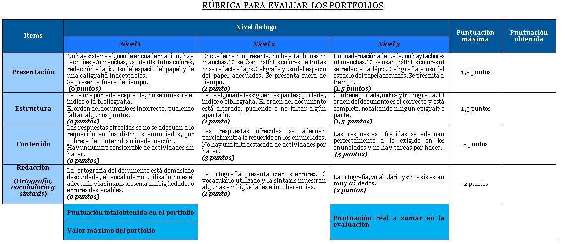 Lengua Castellana Y Literatura  4 U00ba Eso