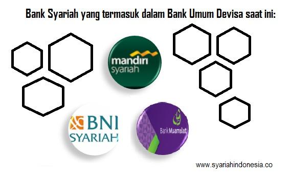 Bank Syariah Di Indonesia Yang Termasuk Bank Devisa Perbankan Syariah Di Indonesia