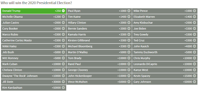 2020 usa presidential election odds